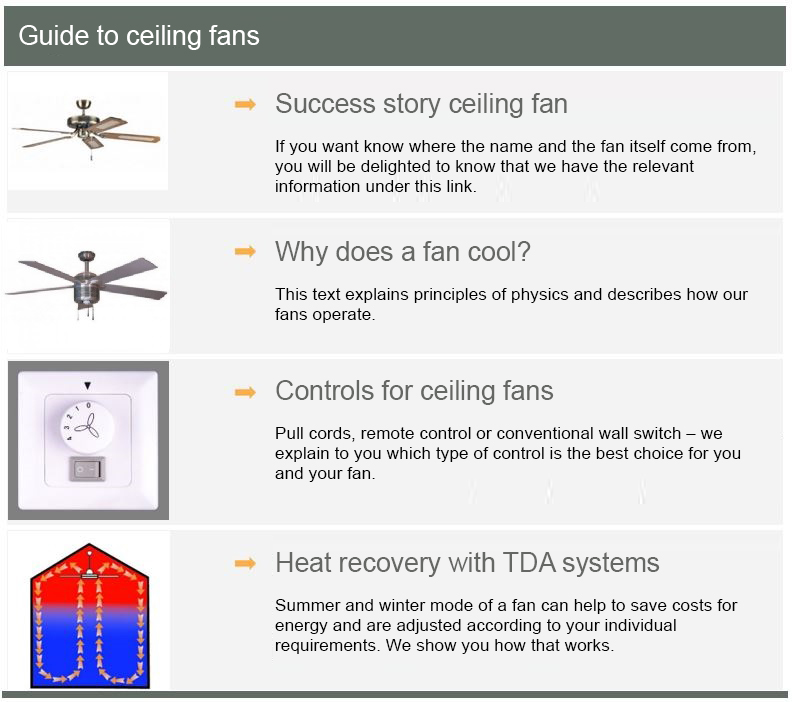 Ceiling fan guide overview